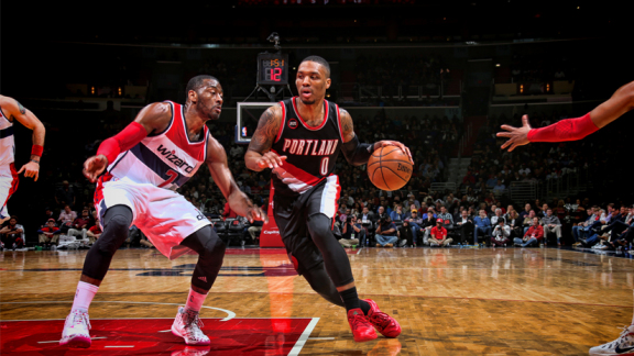 Washngton Wizards Blog - Damian Lillard and Portland visit Washington on MLK Day