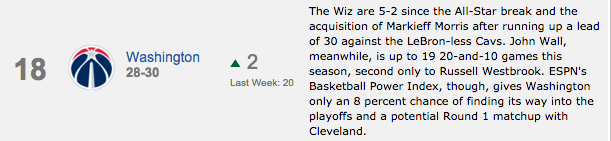 Washington Wizards Blog - ESPN's NBA Power Rankings 2/29