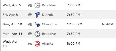 Last 5 games: April 6-13